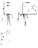 Смеситель  для раковины Imprese BILOVEC (05255)